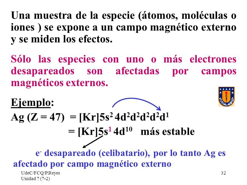 Una muestra de la especie (átomos, moléculas o iones ) se expone a un campo magnético externo y se miden los efectos.