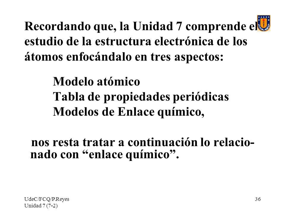 Tabla de propiedades periódicas Modelos de Enlace químico,
