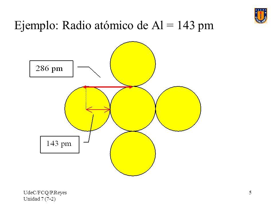 Ejemplo: Radio atómico de Al = 143 pm
