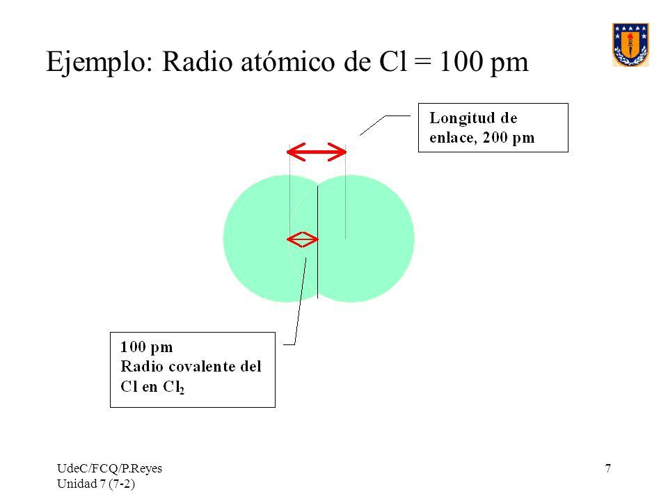 Ejemplo: Radio atómico de Cl = 100 pm