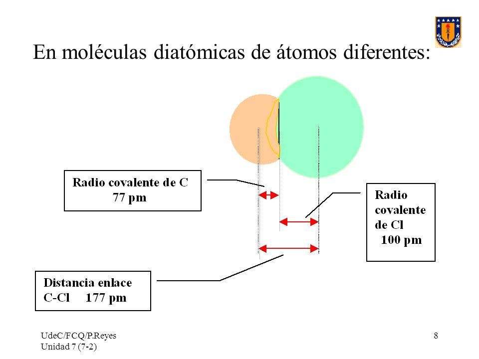 En moléculas diatómicas de átomos diferentes: