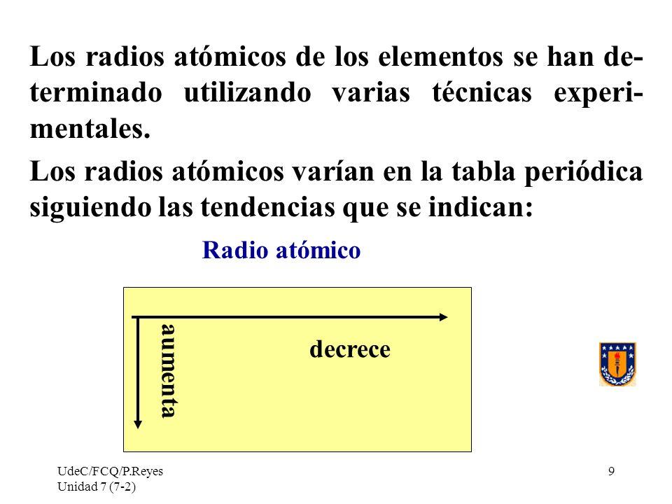 Los radios atómicos de los elementos se han de-terminado utilizando varias técnicas experi-mentales.