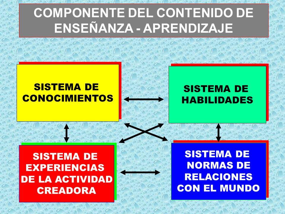 COMPONENTE DEL CONTENIDO DE ENSEÑANZA - APRENDIZAJE
