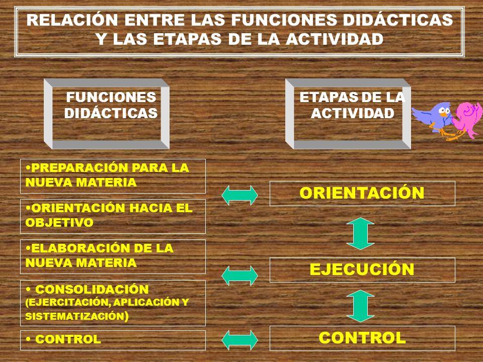 RELACIÓN ENTRE LAS FUNCIONES DIDÁCTICAS Y LAS ETAPAS DE LA ACTIVIDAD