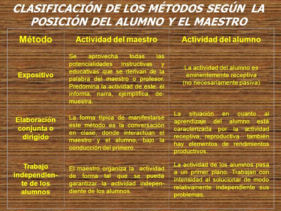 CLASIFICACIÓN DE LOS MÉTODOS SEGÚN LA POSICIÓN DEL ALUMNO Y EL MAESTRO