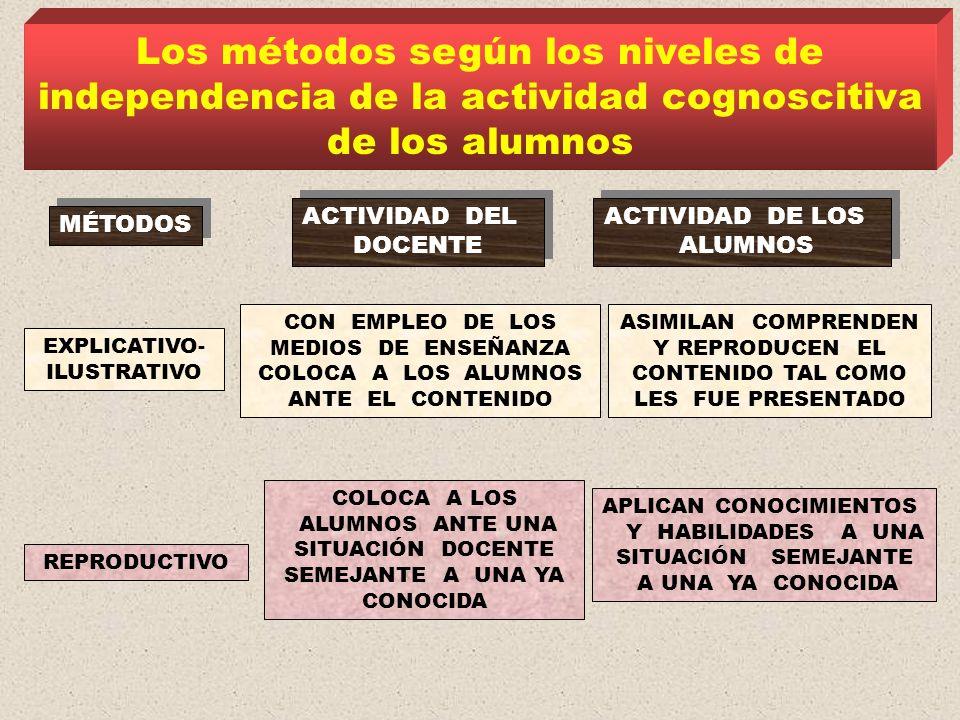 Los métodos según los niveles de independencia de la actividad cognoscitiva de los alumnos