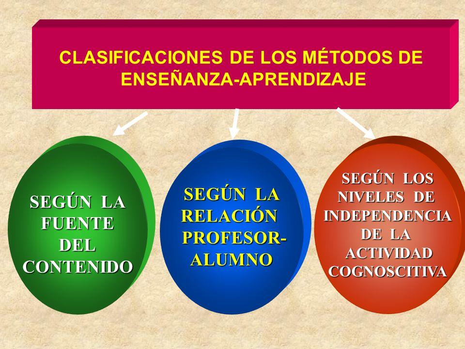 CLASIFICACIONES DE LOS MÉTODOS DE ENSEÑANZA-APRENDIZAJE