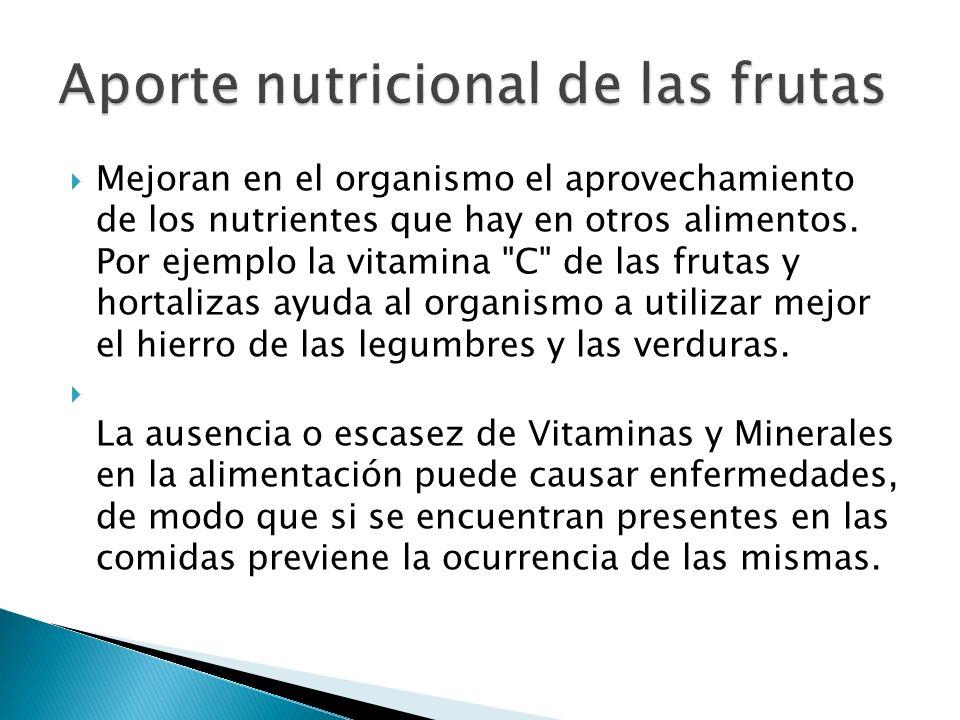 Aporte nutricional de las frutas