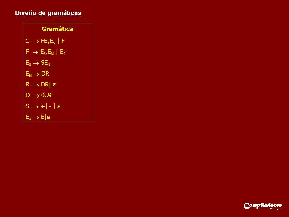 Gramática C  FEXES | F. F  ES.EN | ES. ES  SEN. EN  DR. R  DR| ε. D  0..9. S  +| - | ε.