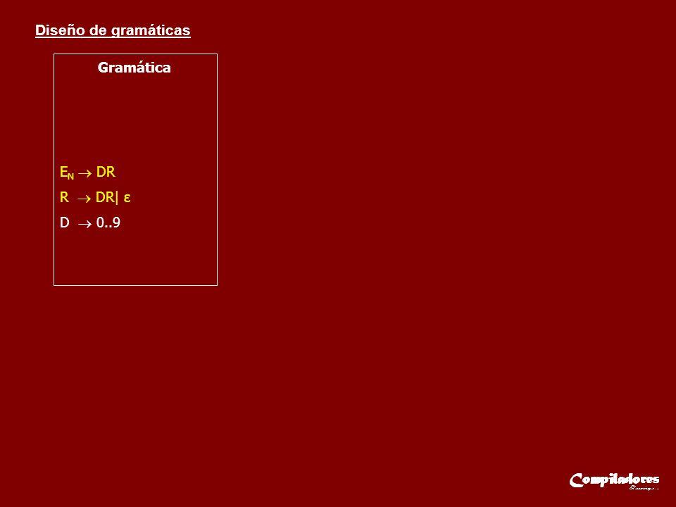 Gramática EN  DR R  DR| ε D  0..9