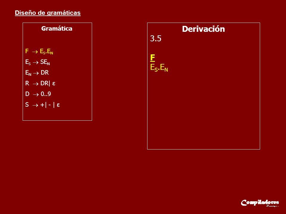 Derivación 3.5 F ES.EN Gramática F  ES.EN ES  SEN EN  DR R  DR| ε