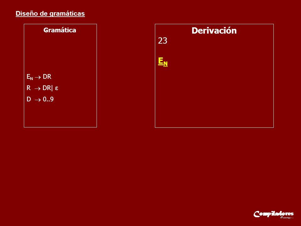 Gramática EN  DR R  DR| ε D  0..9 Derivación 23 EN