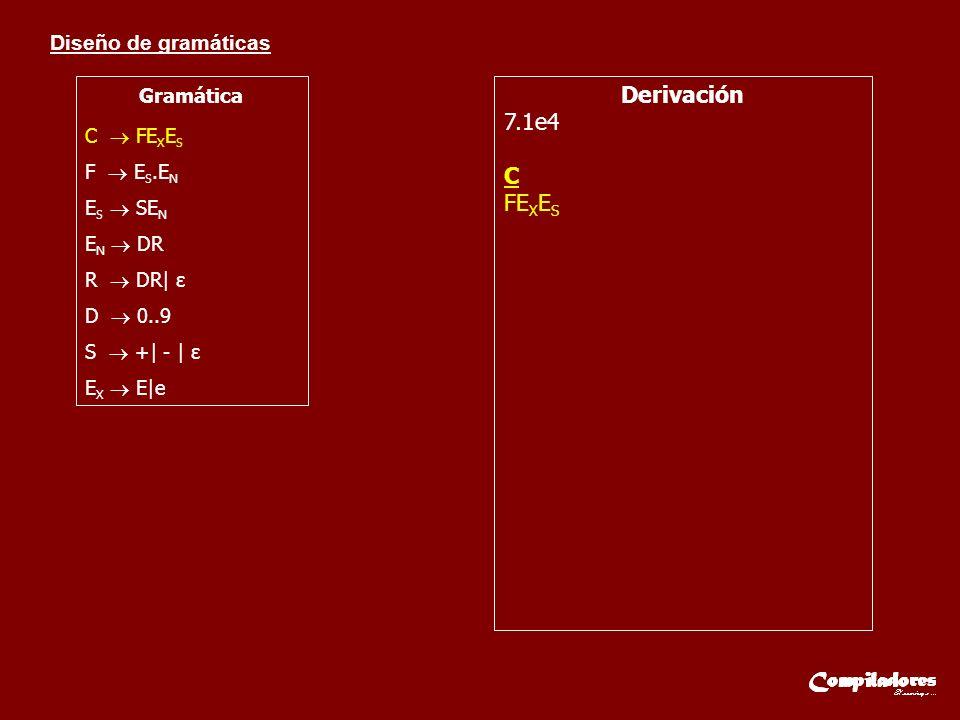 Derivación 7.1e4 C FEXES Gramática C  FEXES F  ES.EN ES  SEN