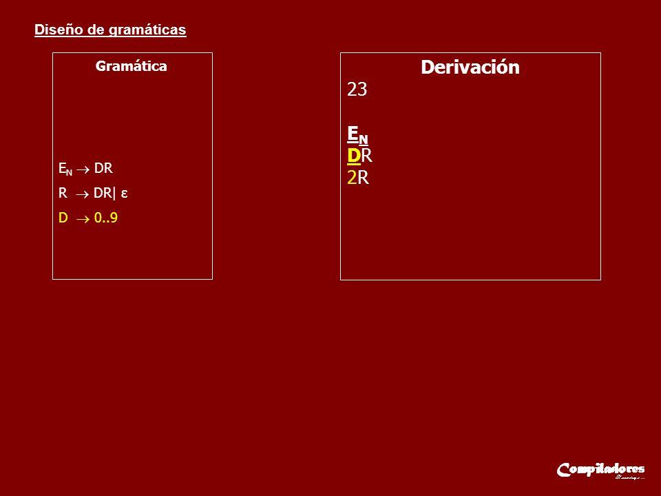 Gramática EN  DR R  DR| ε D  0..9 Derivación 23 EN DR 2R