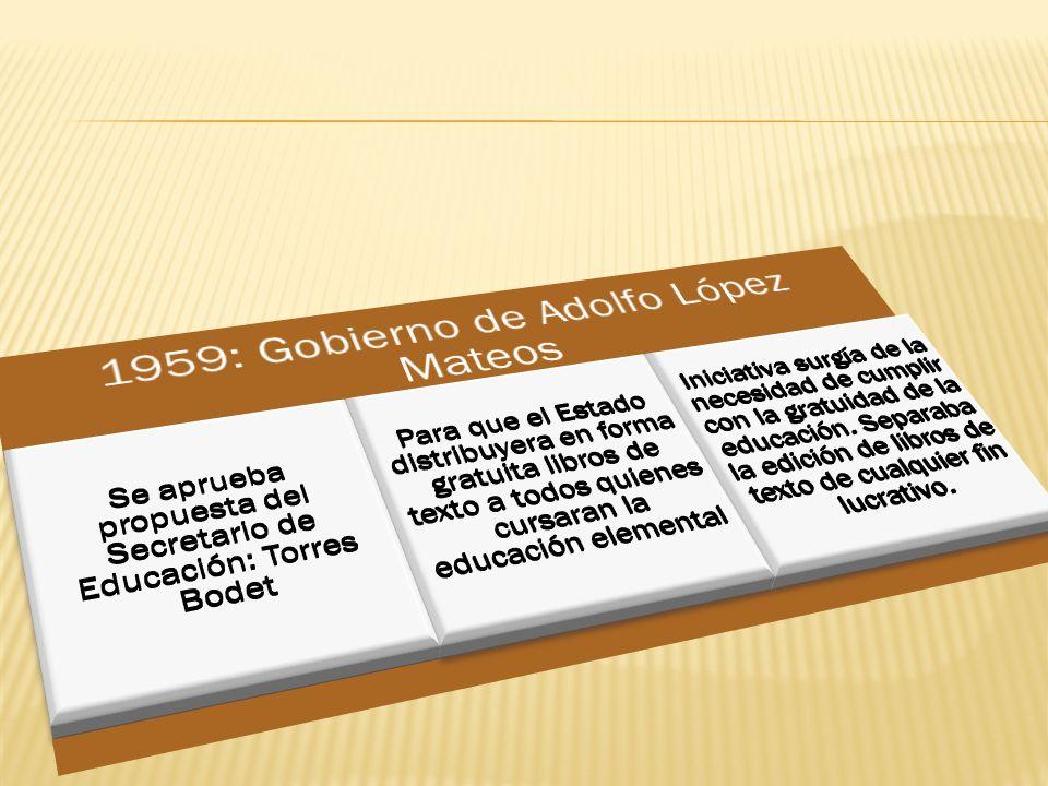 1959: Gobierno de Adolfo López Mateos