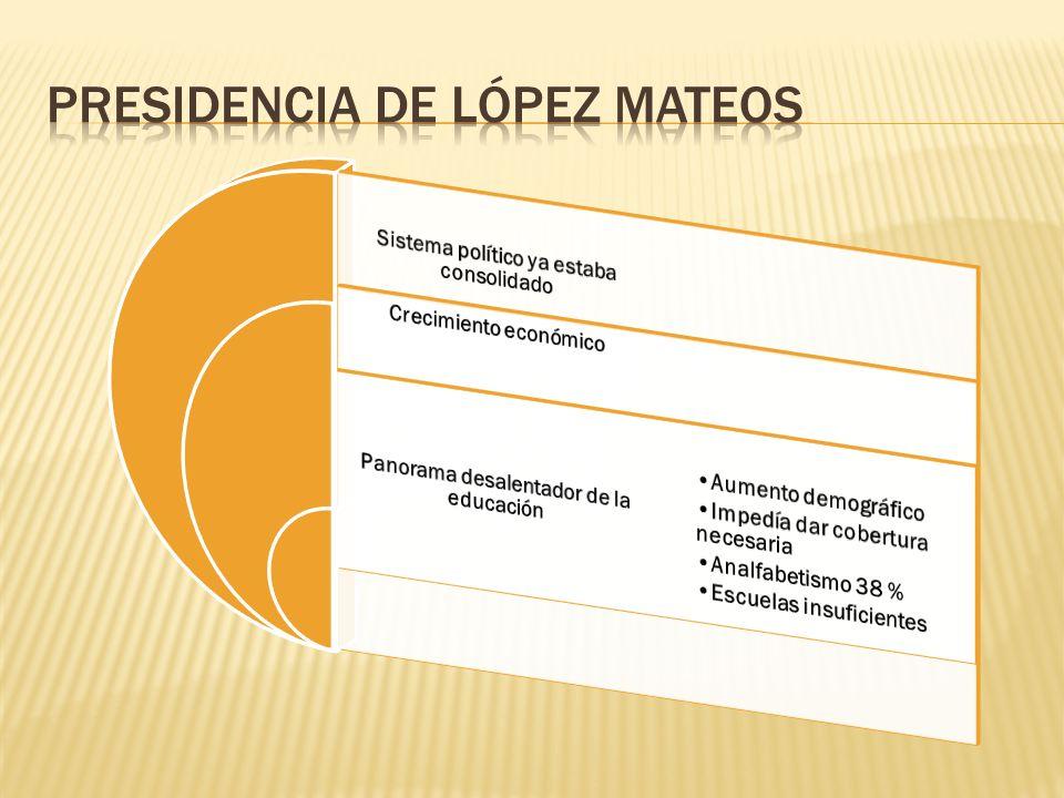 Presidencia de López Mateos