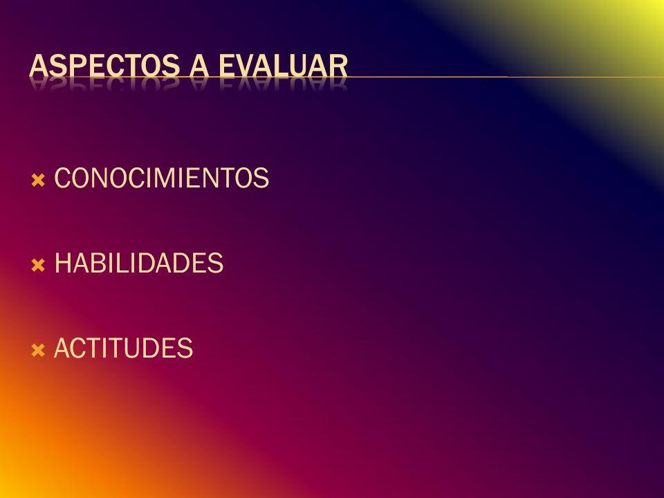 ASPECTOS A EVALUAR CONOCIMIENTOS HABILIDADES ACTITUDES