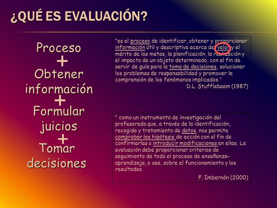 + + + ¿QUÉ ES EVALUACIÓN Proceso Obtener información Formular juicios