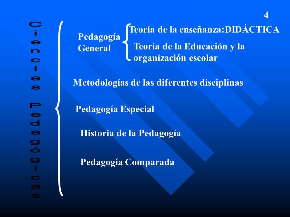 Ciencias Pedagógicas 4 Teoría de la enseñanza:DIDÁCTICA
