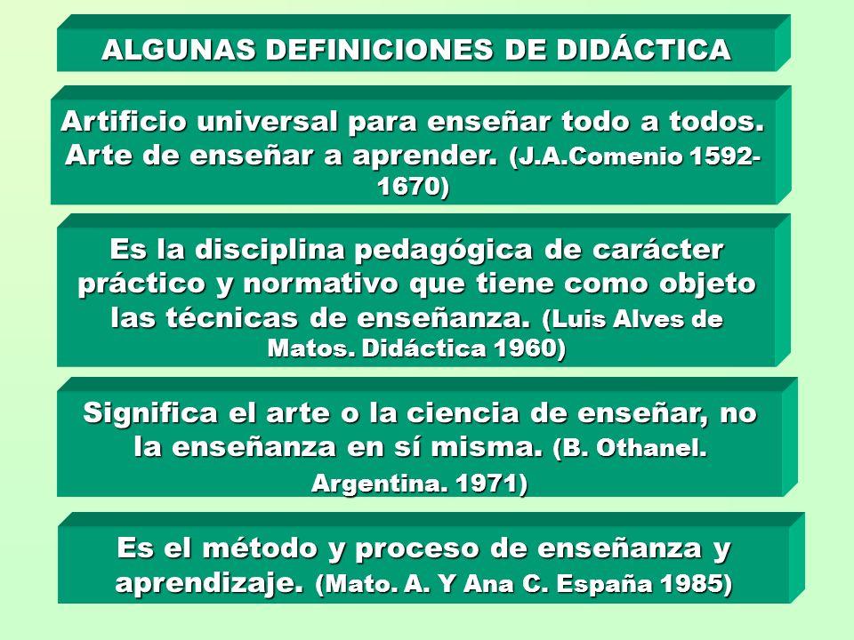ALGUNAS DEFINICIONES DE DIDÁCTICA