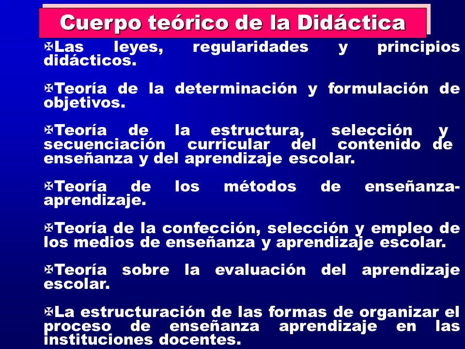 Cuerpo teórico de la Didáctica
