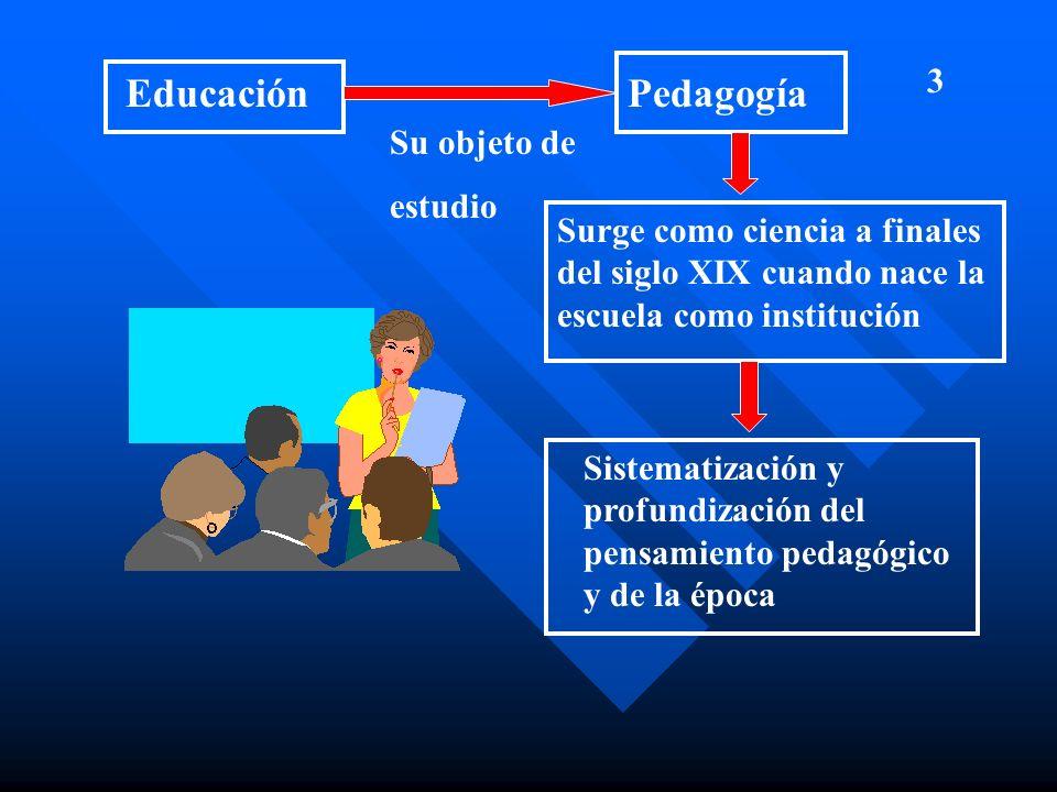 Educación Pedagogía 3 Su objeto de estudio