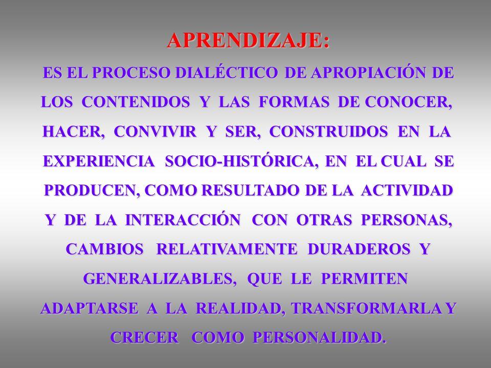 APRENDIZAJE: ES EL PROCESO DIALÉCTICO DE APROPIACIÓN DE
