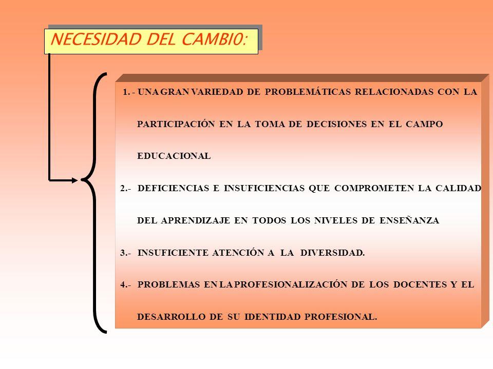 NECESIDAD DEL CAMBI0: 1. - UNA GRAN VARIEDAD DE PROBLEMÁTICAS RELACIONADAS CON LA. PARTICIPACIÓN EN LA TOMA DE DECISIONES EN EL CAMPO.