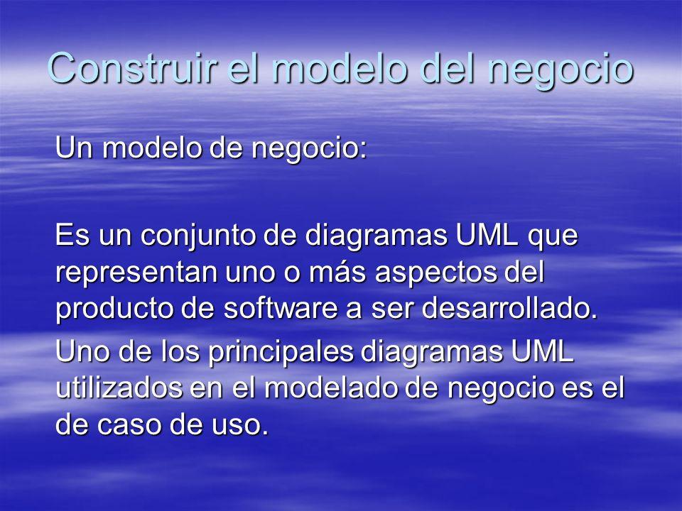 Construir el modelo del negocio