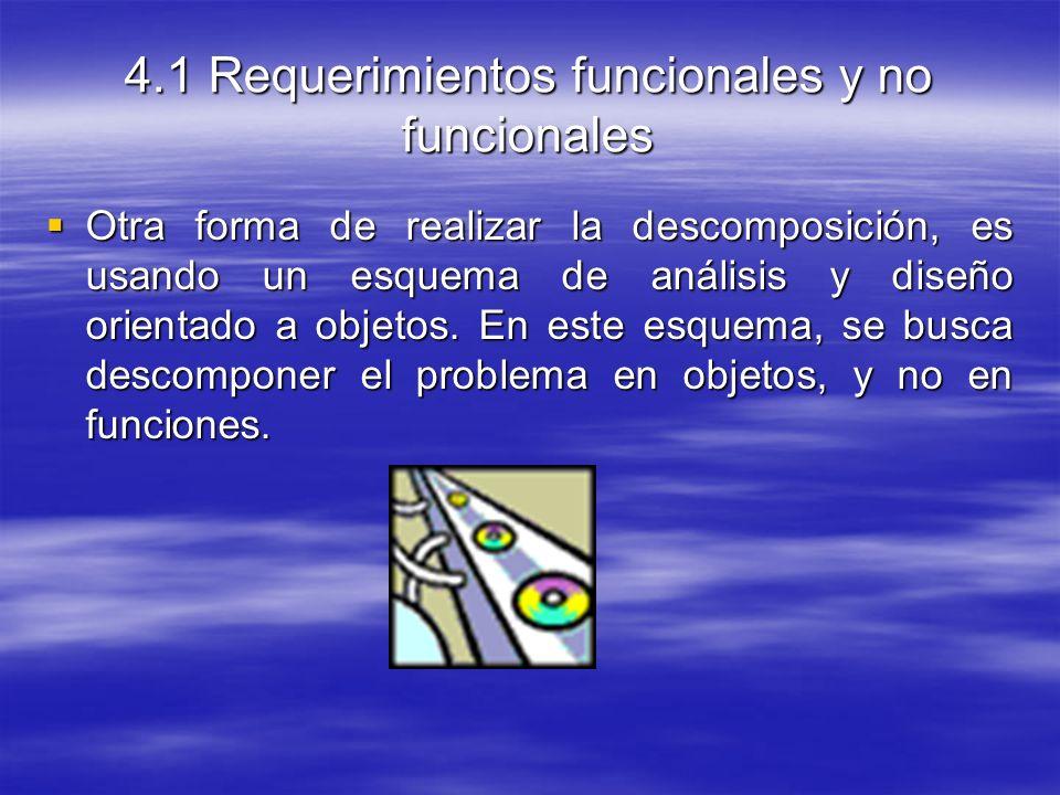 4.1 Requerimientos funcionales y no funcionales