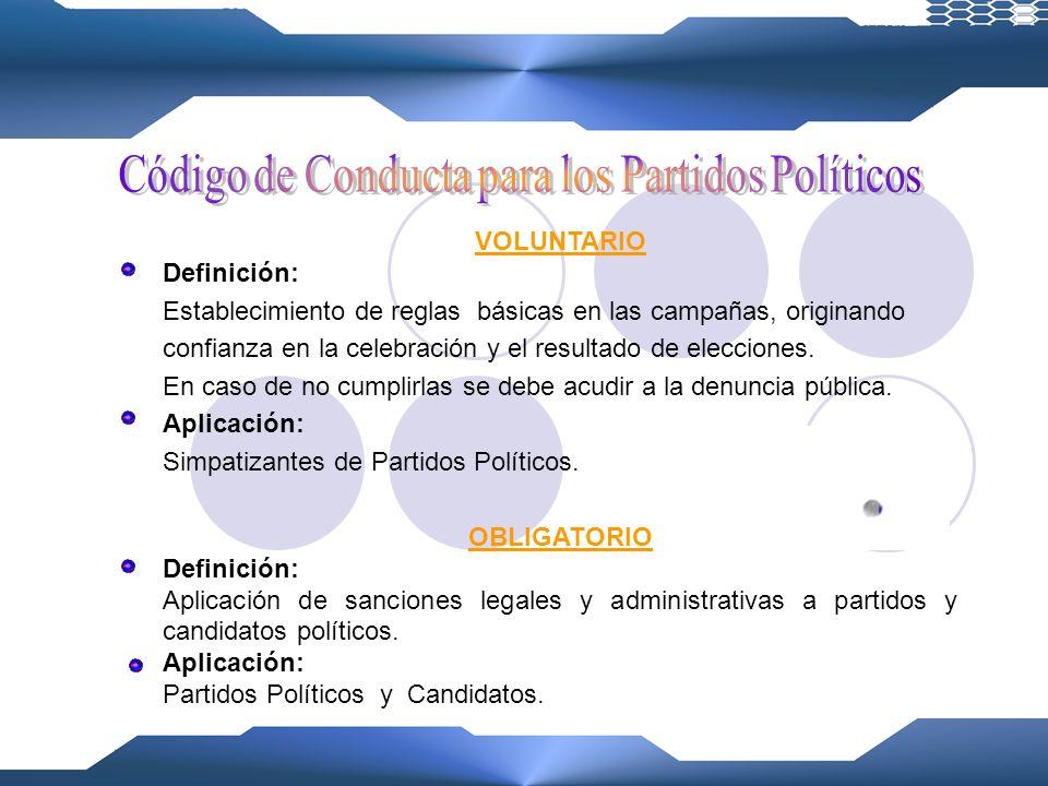 Código de Conducta para los Partidos Políticos