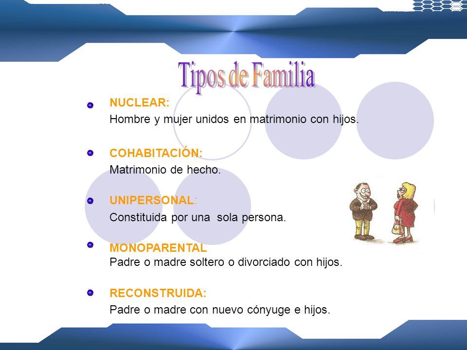 Tipos de Familia NUCLEAR: