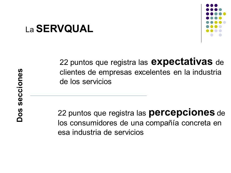 La SERVQUAL 22 puntos que registra las expectativas de clientes de empresas excelentes en la industria de los servicios.