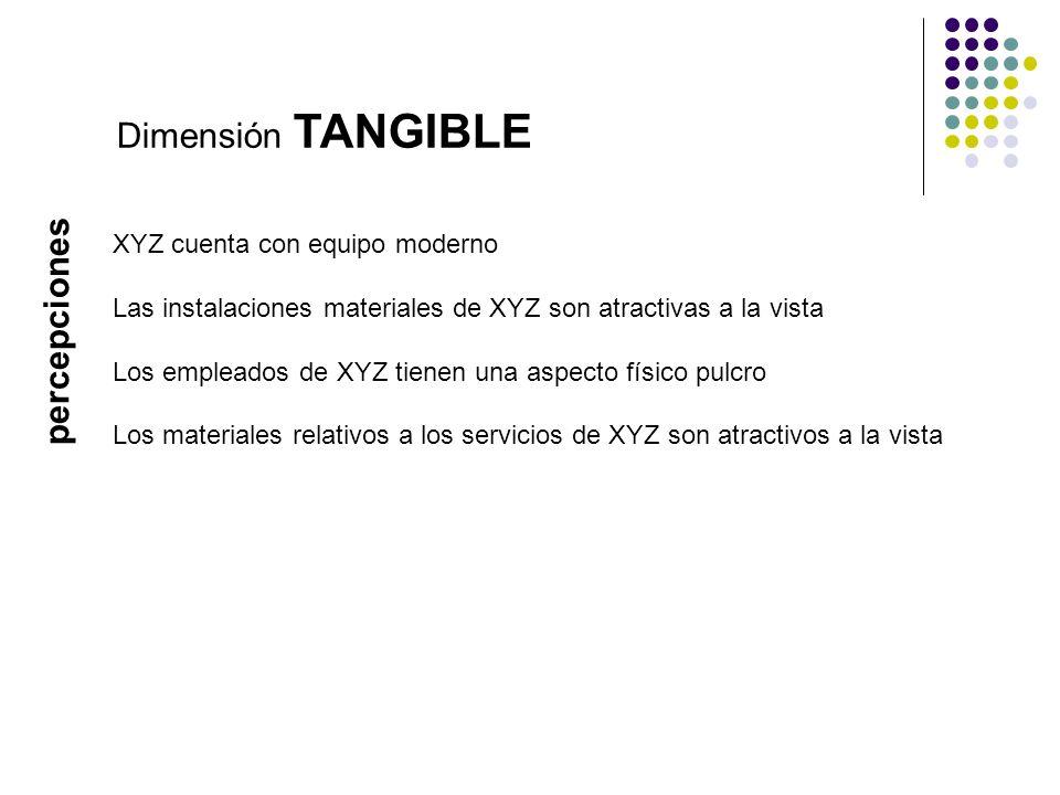 Dimensión TANGIBLE percepciones XYZ cuenta con equipo moderno