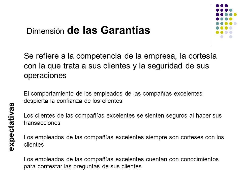 Dimensión de las Garantías