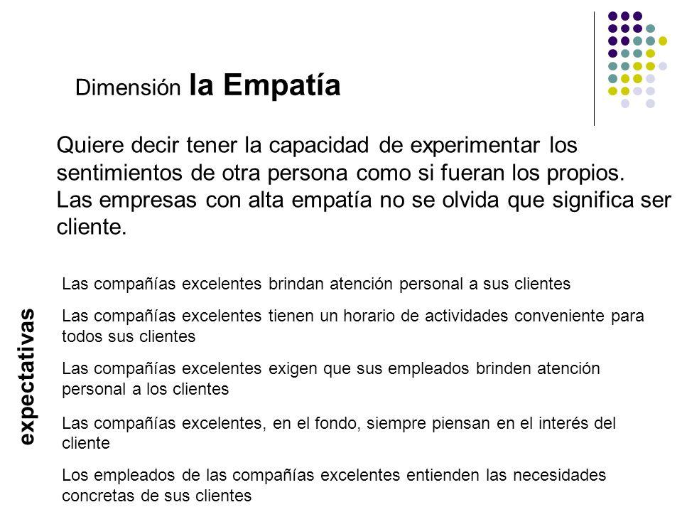 Dimensión la Empatía