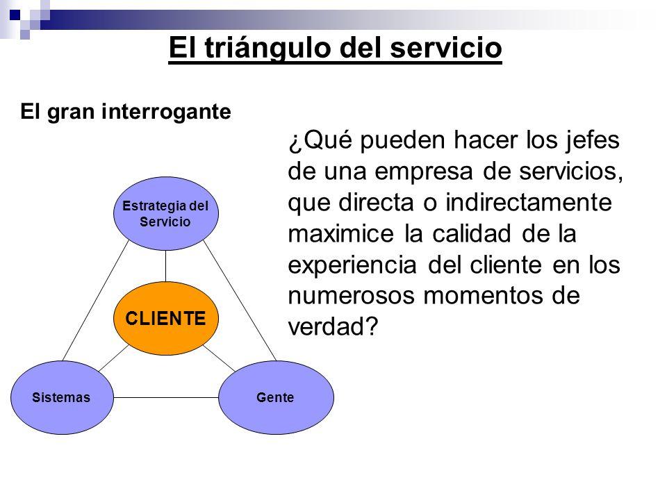 El triángulo del servicio