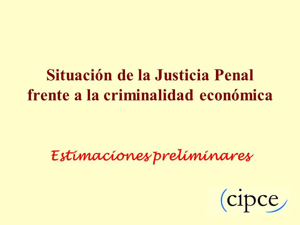 Situación de la Justicia Penal frente a la criminalidad económica