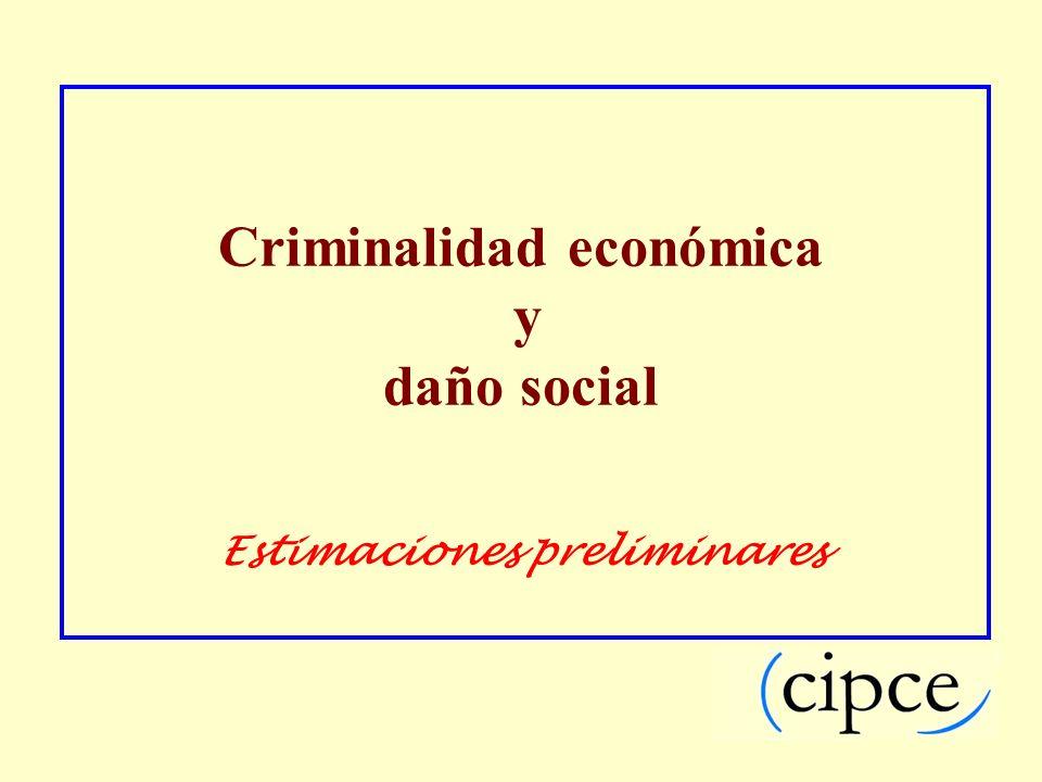Criminalidad económica y daño social
