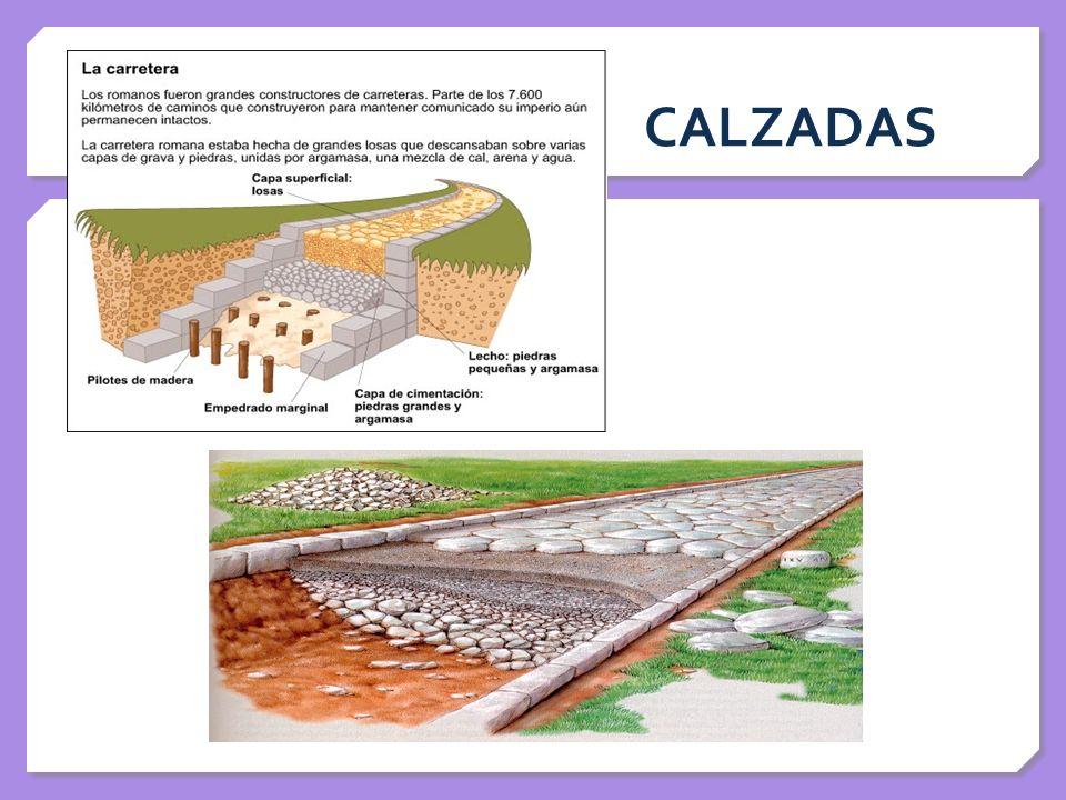 CALZADAS