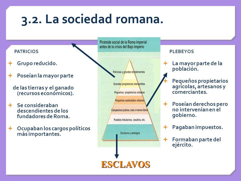 3.2. La sociedad romana. ESCLAVOS Grupo reducido.