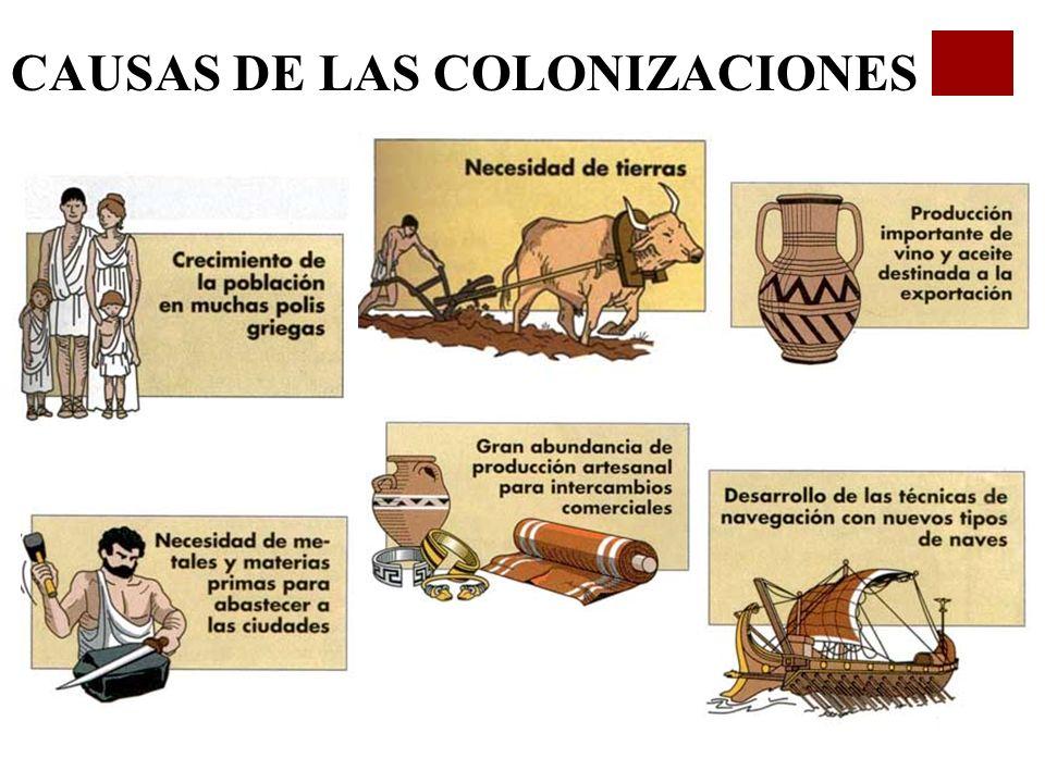 CAUSAS DE LAS COLONIZACIONES