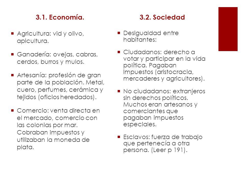 3.1. Economía. 3.2. Sociedad Agricultura: vid y olivo, apicultura.
