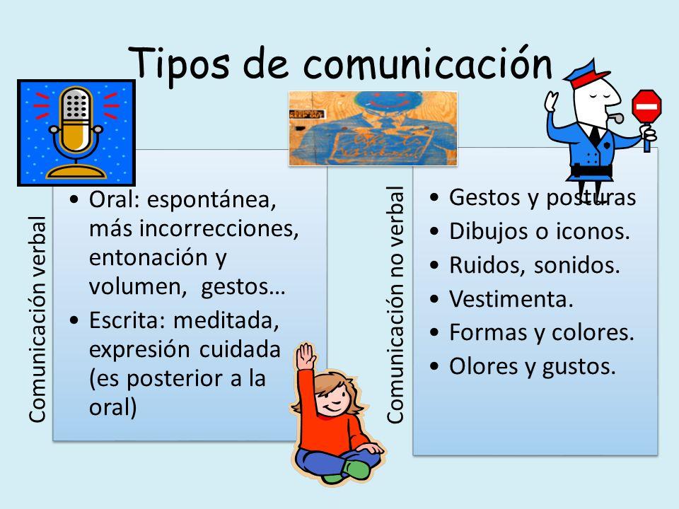 Tipos de comunicación Comunicación verbal. Oral: espontánea, más incorrecciones, entonación y volumen, gestos…
