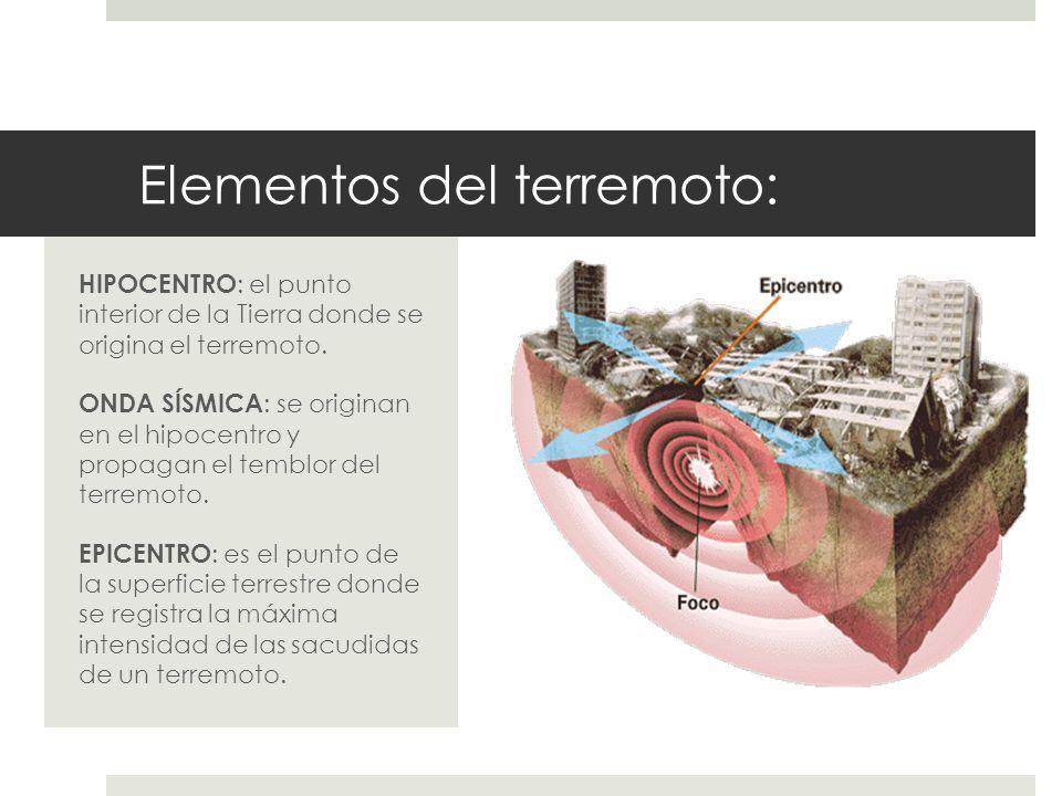 Elementos del terremoto: