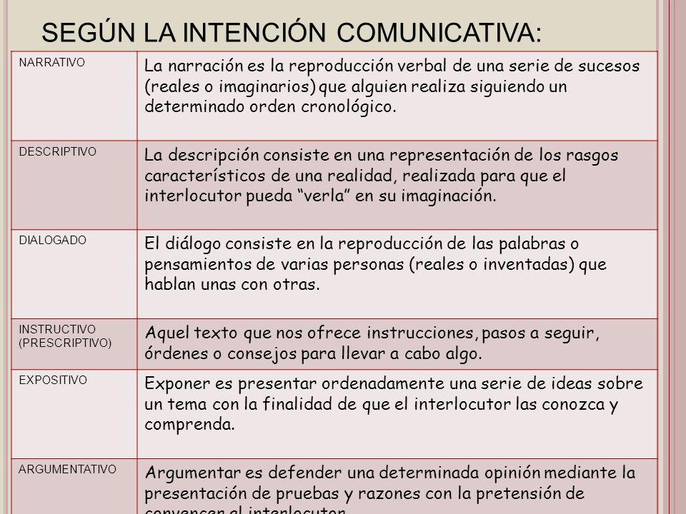 SEGÚN LA INTENCIÓN COMUNICATIVA: