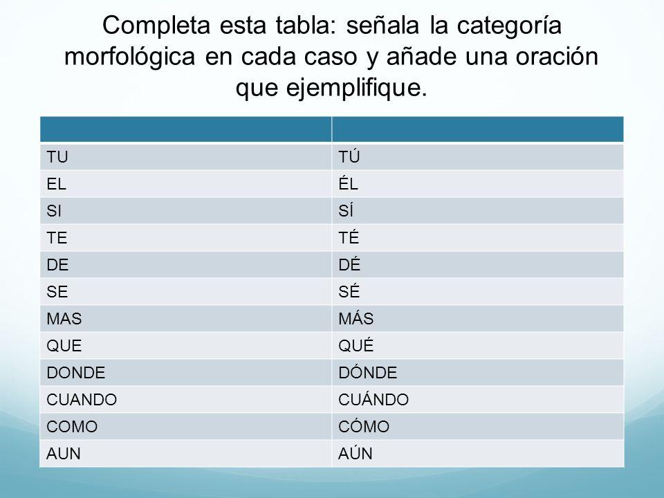 Completa esta tabla: señala la categoría morfológica en cada caso y añade una oración que ejemplifique.