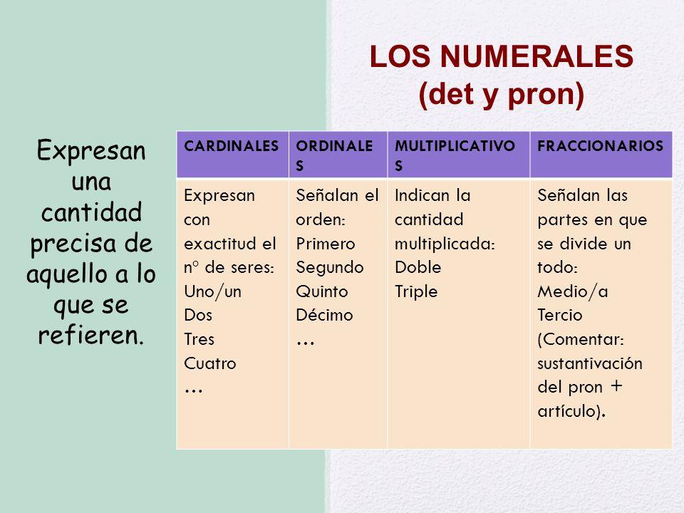 LOS NUMERALES (det y pron)