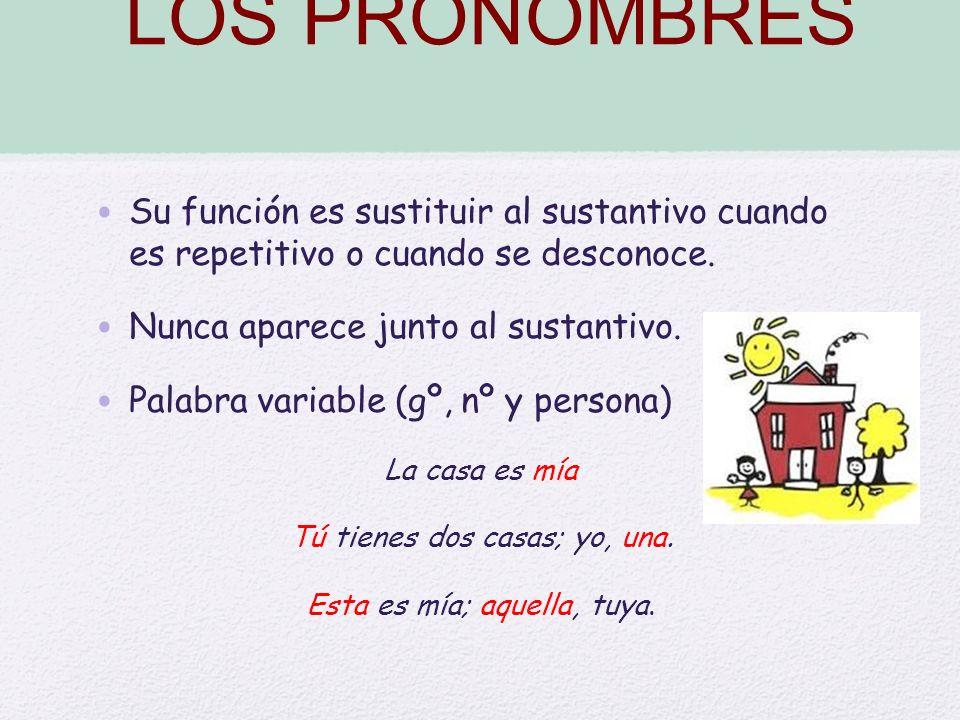LOS PRONOMBRES Su función es sustituir al sustantivo cuando es repetitivo o cuando se desconoce. Nunca aparece junto al sustantivo.
