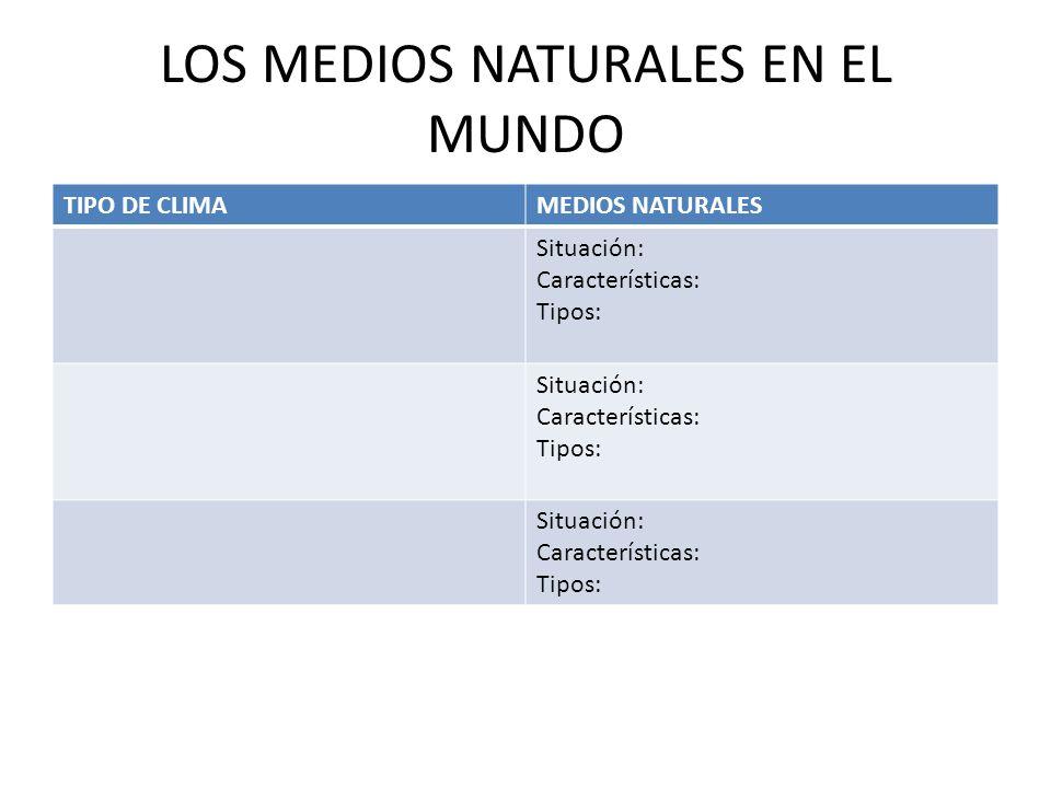 LOS MEDIOS NATURALES EN EL MUNDO